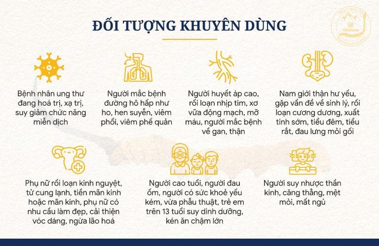 Những đối tượng khuyên dùng đông trùng hạ thảo tự nhiên Tây Tạng Vietfarm